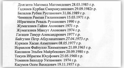 грузинские имена женские список для девочек дизайн