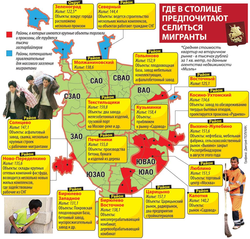 рейтинг районов москвы привлекательсть проживания рекомендуется