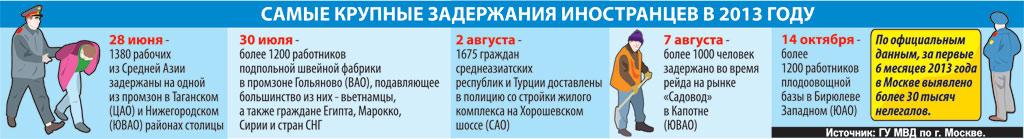 знакомый риэлтор в москве
