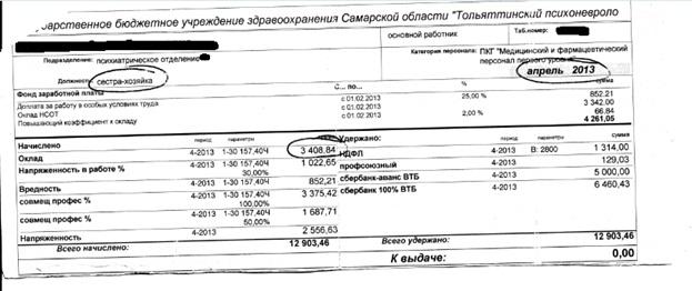 зарплата медсестер в 2013 году: